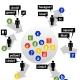 Social Bookmarking - Serviços E Ferramentas: A Sabedoria Das Massas Que Gere a Web